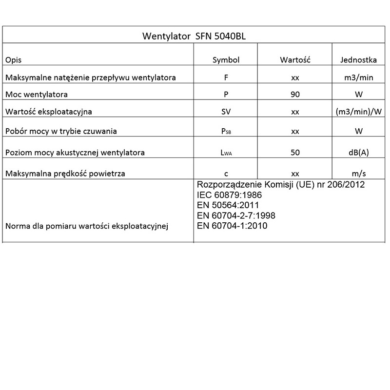 Dane techniczne wentylatora Sencor SFN 5040